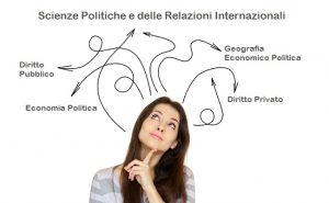 Cosa si studia a Scienze Politiche